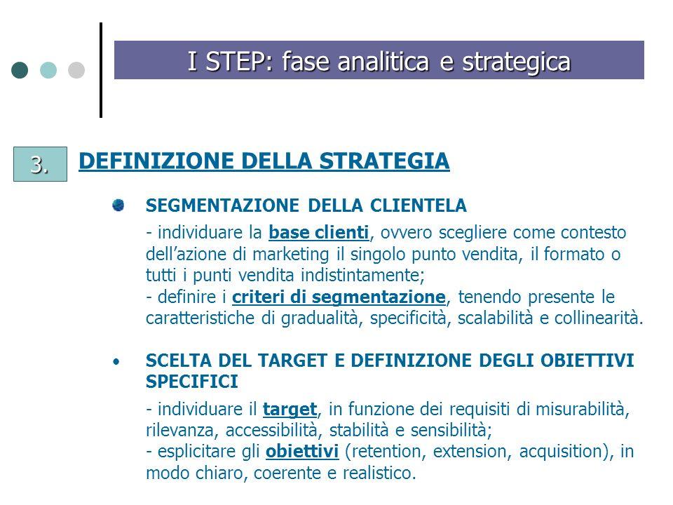 I STEP: fase analitica e strategica