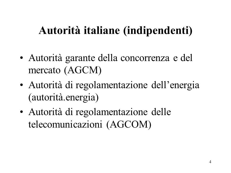 Autorità italiane (indipendenti)