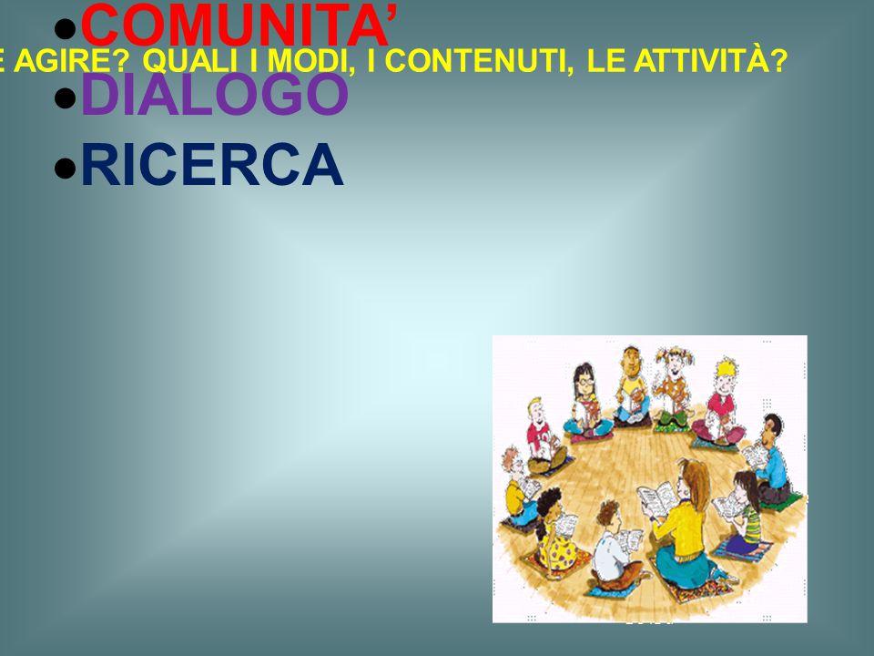 COMUNITA' DIALOGO RICERCA