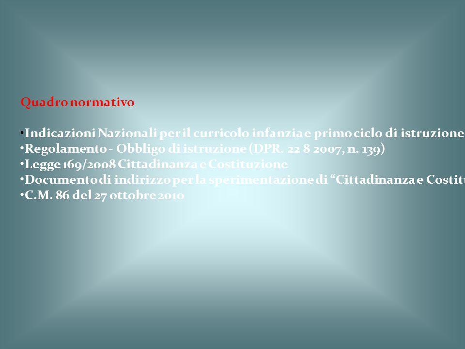 Quadro normativo •Indicazioni Nazionali per il curricolo infanzia e primo ciclo di istruzione (4 9 2012)