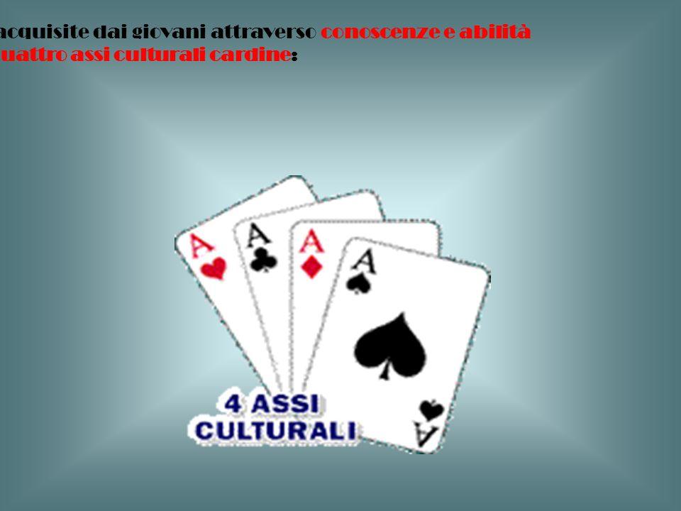 Il rapporto tra competenze chiave e i quattro assi culturali