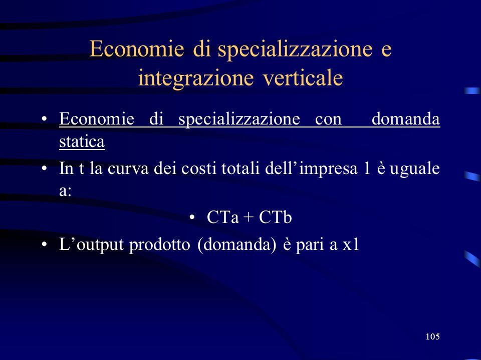Economie di specializzazione e integrazione verticale
