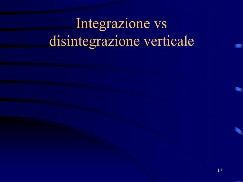 Integrazione vs disintegrazione verticale