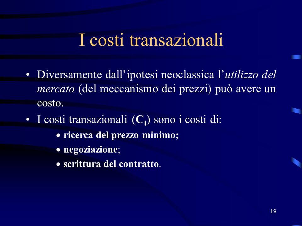 I costi transazionali Diversamente dall'ipotesi neoclassica l'utilizzo del mercato (del meccanismo dei prezzi) può avere un costo.