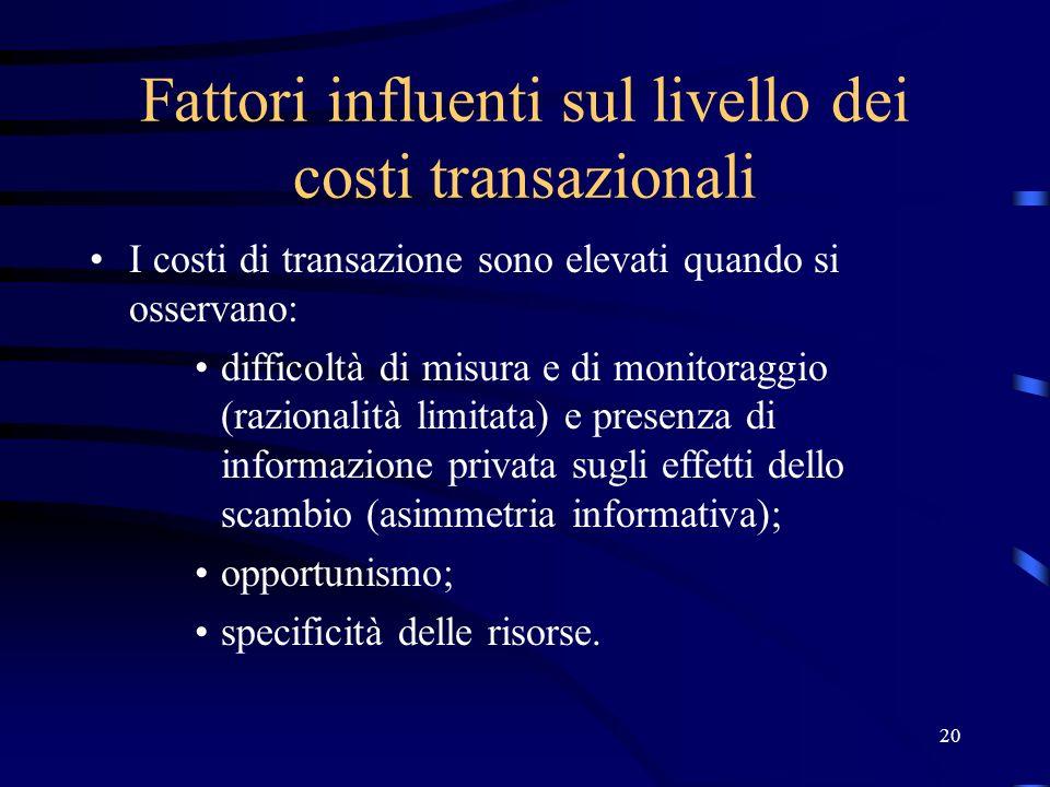 Fattori influenti sul livello dei costi transazionali