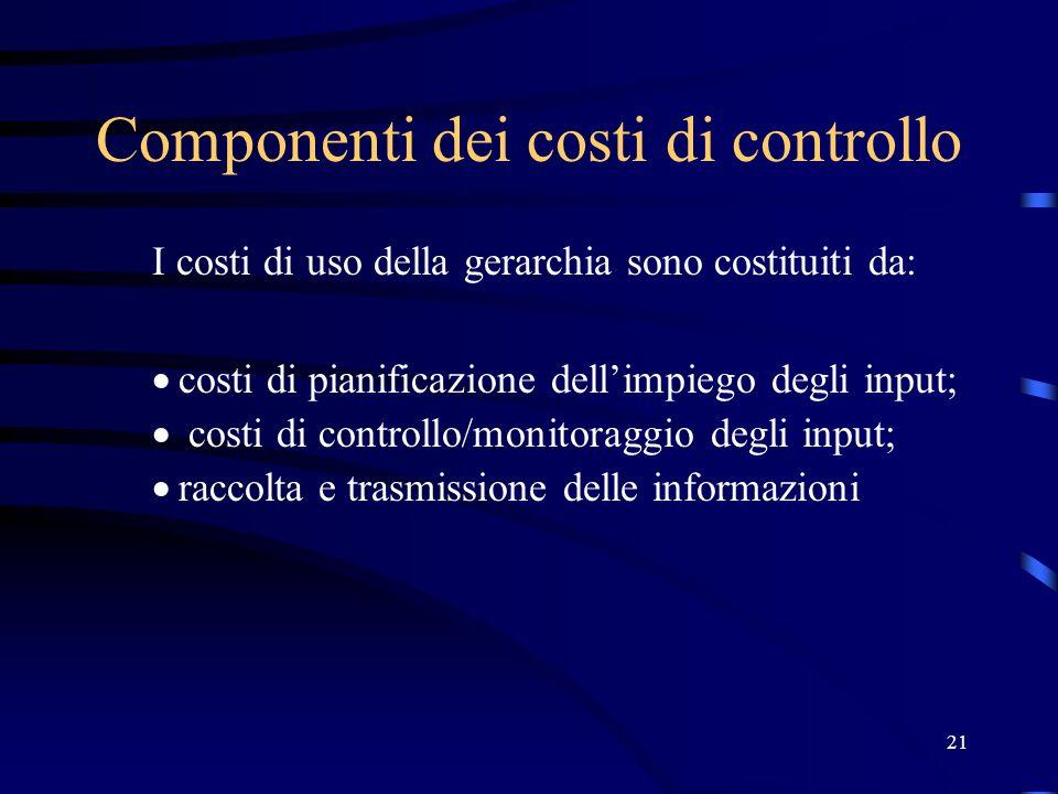 Componenti dei costi di controllo