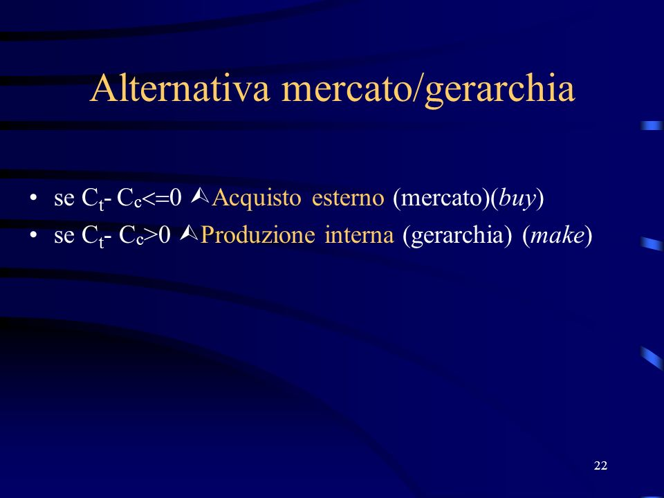Alternativa mercato/gerarchia