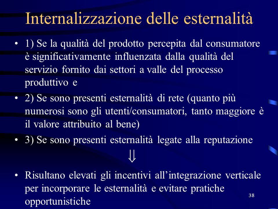 Internalizzazione delle esternalità