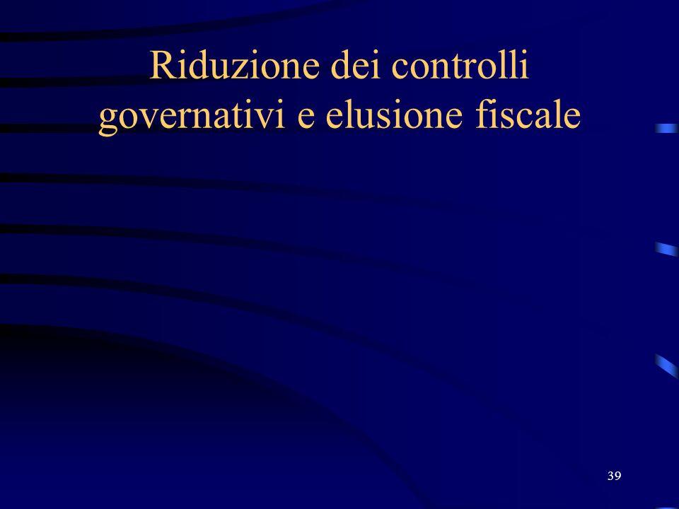 Riduzione dei controlli governativi e elusione fiscale