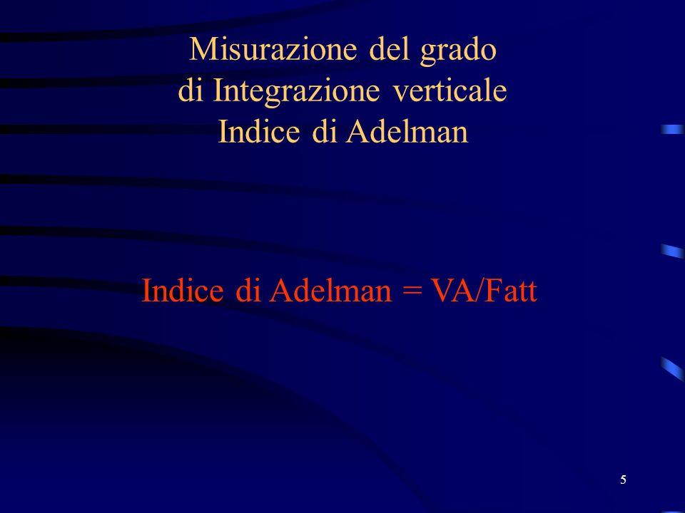 Misurazione del grado di Integrazione verticale Indice di Adelman