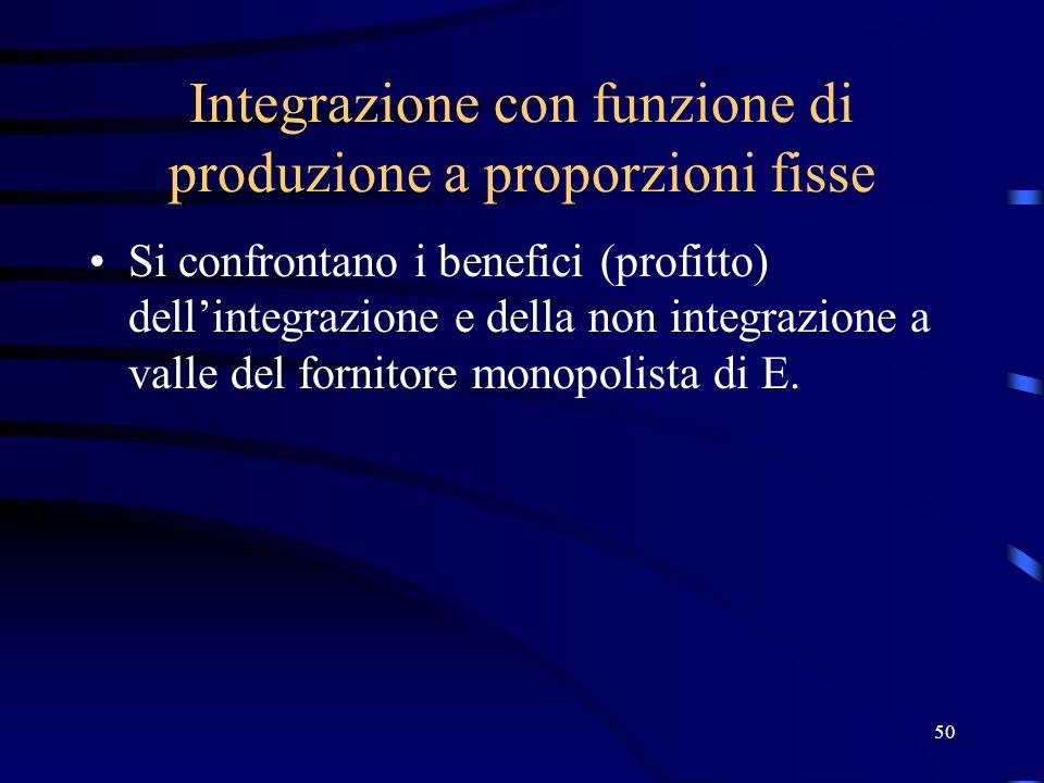 Integrazione con funzione di produzione a proporzioni fisse
