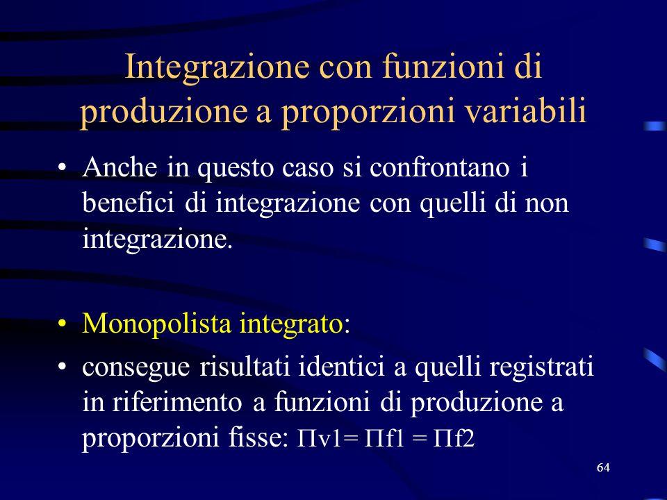 Integrazione con funzioni di produzione a proporzioni variabili
