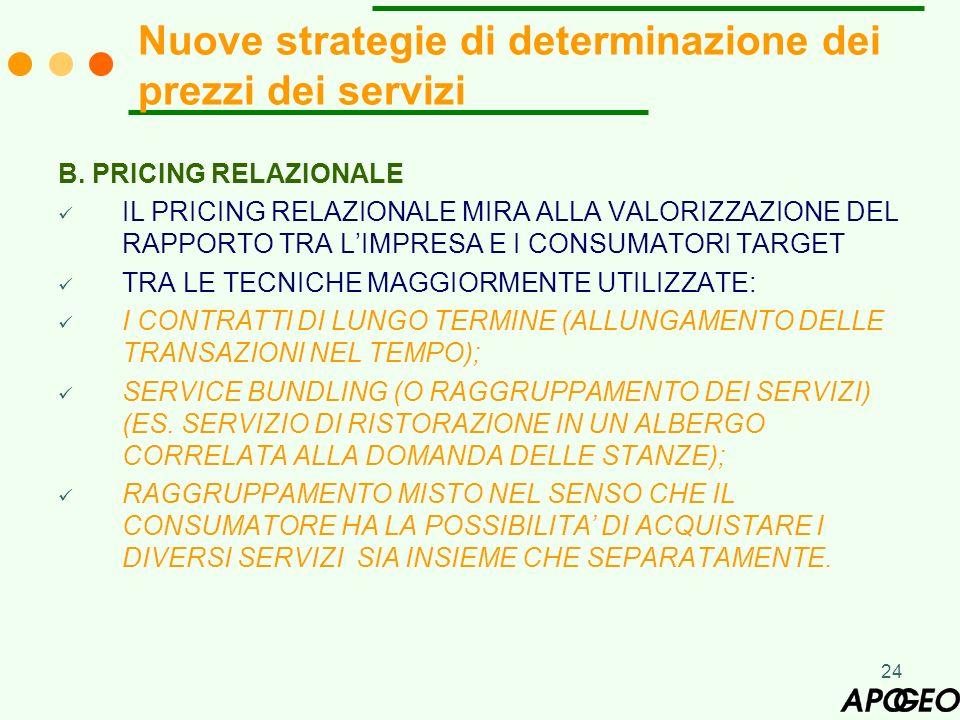 Nuove strategie di determinazione dei prezzi dei servizi