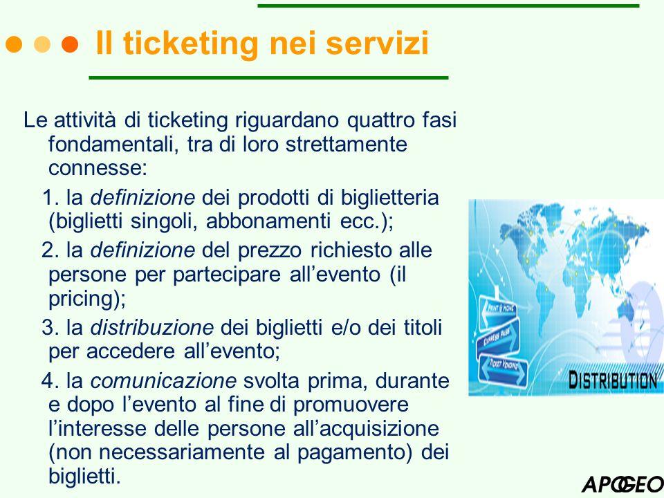 Il ticketing nei servizi