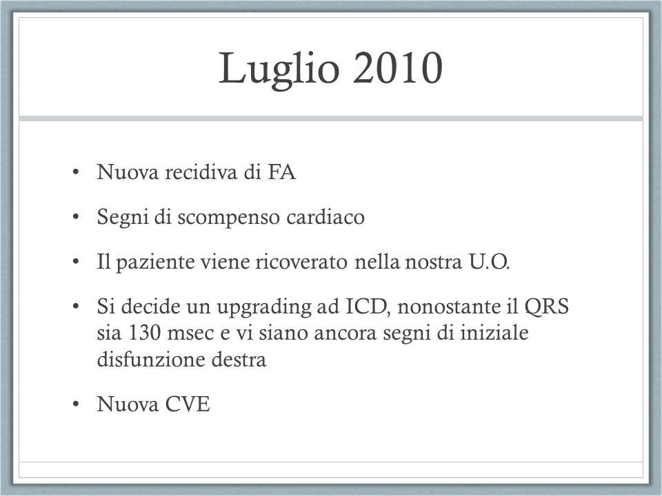 Luglio 2010 Nuova recidiva di FA Segni di scompenso cardiaco