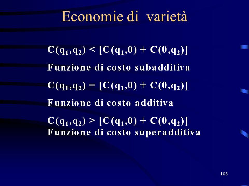 Economie di varietà 27/03/2017