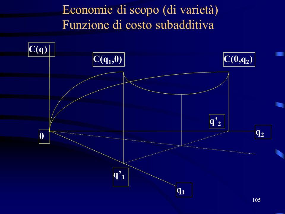 Economie di scopo (di varietà) Funzione di costo subadditiva
