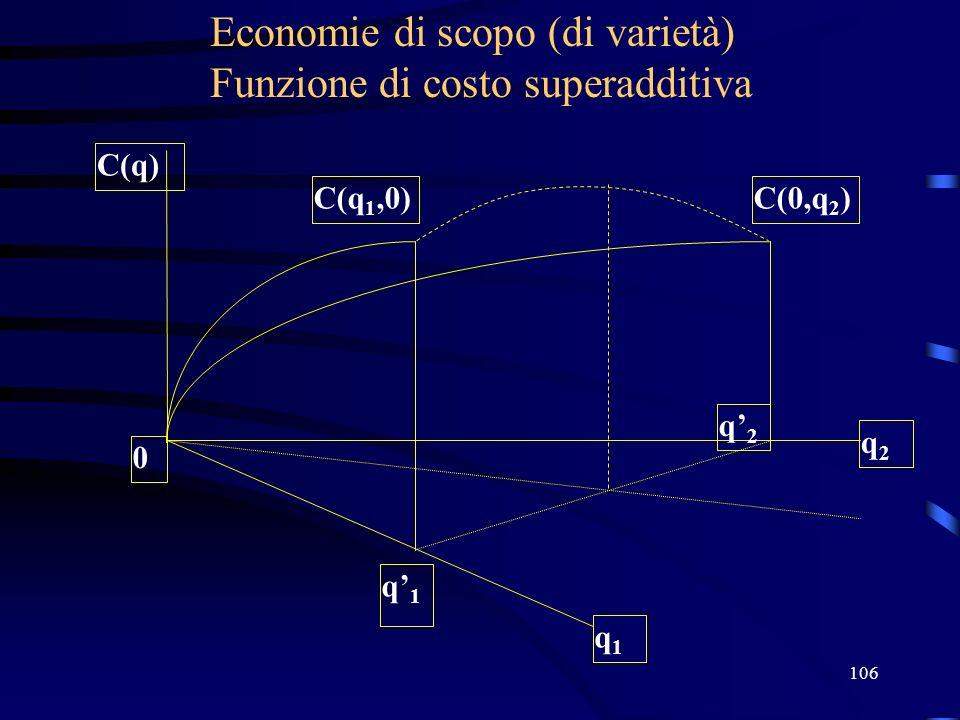 Economie di scopo (di varietà) Funzione di costo superadditiva
