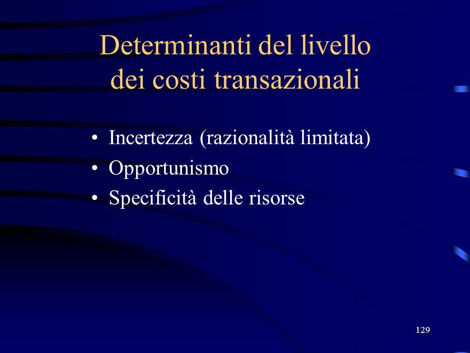 Determinanti del livello dei costi transazionali