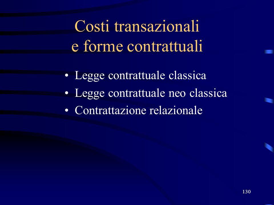 Costi transazionali e forme contrattuali