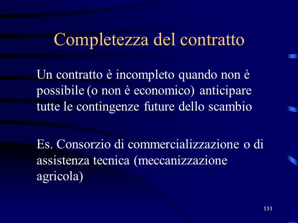 Completezza del contratto