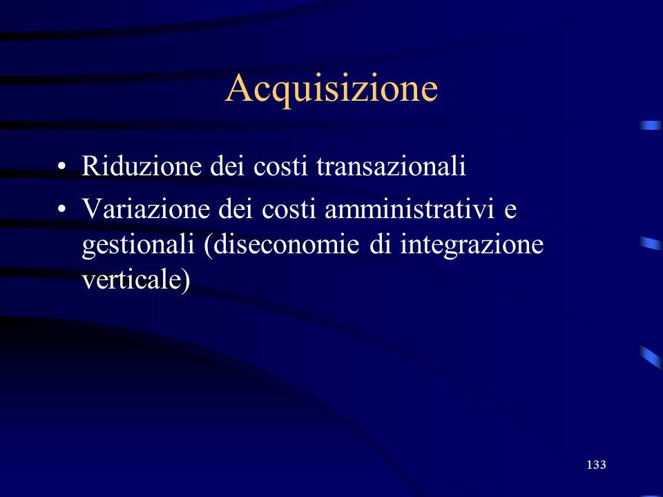 Acquisizione Riduzione dei costi transazionali