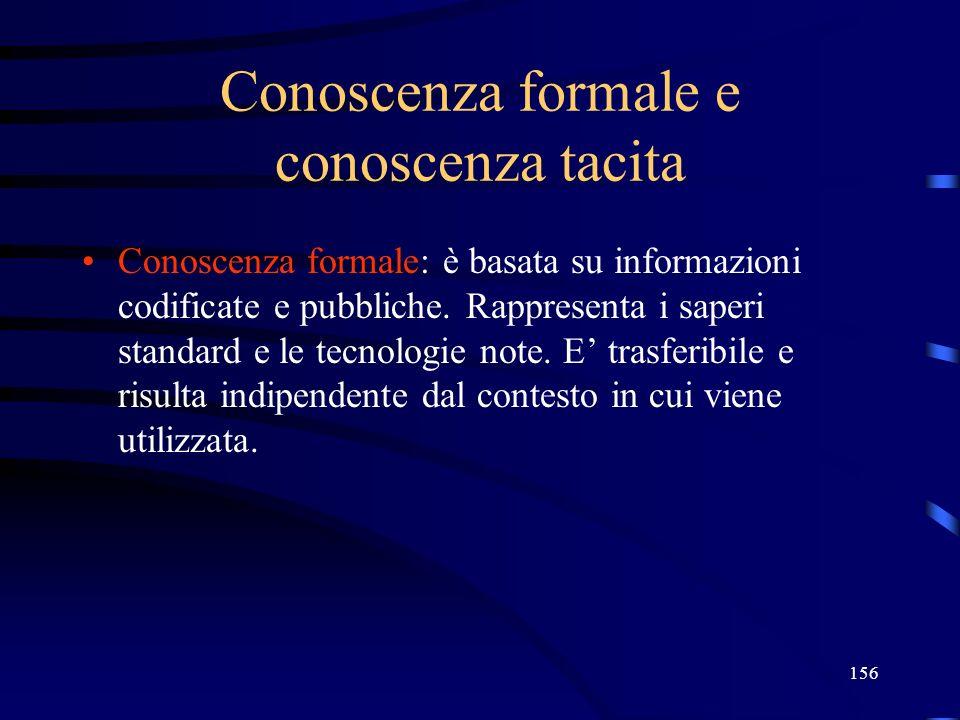 Conoscenza formale e conoscenza tacita