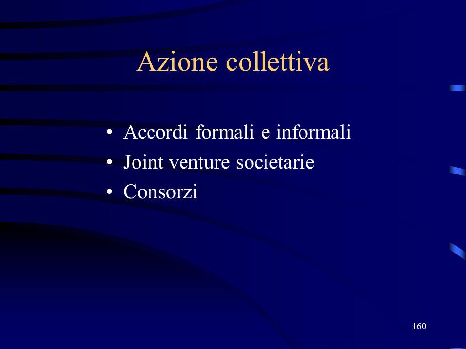 Azione collettiva Accordi formali e informali Joint venture societarie