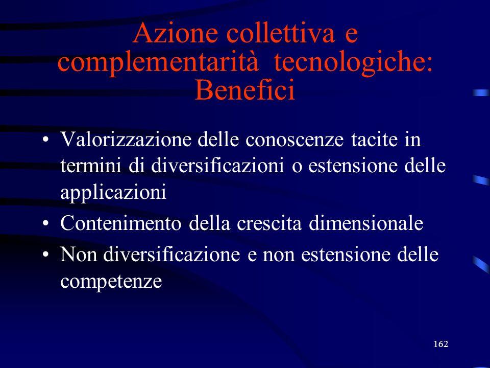 Azione collettiva e complementarità tecnologiche: Benefici
