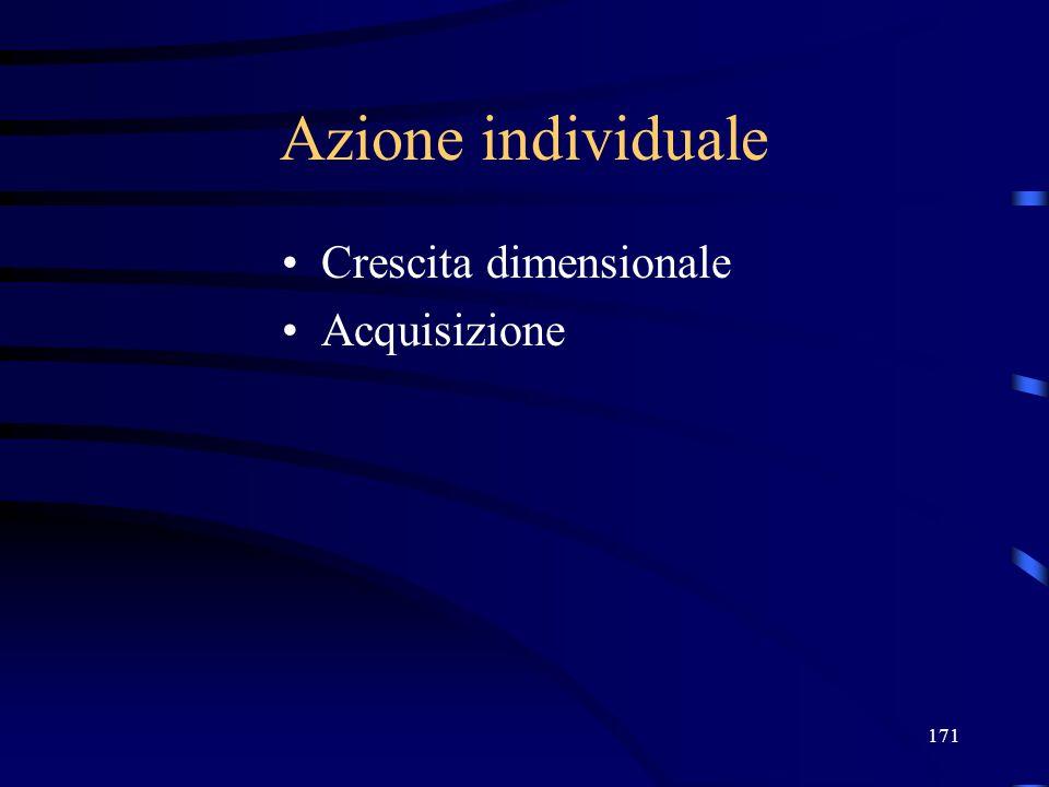 27/03/2017 Azione individuale Crescita dimensionale Acquisizione
