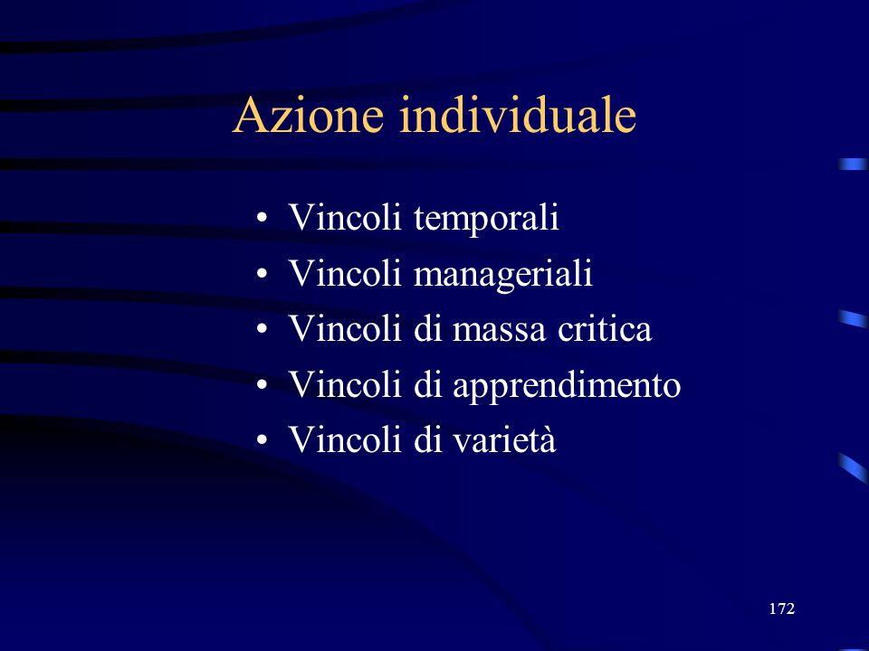 Azione individuale Vincoli temporali Vincoli manageriali