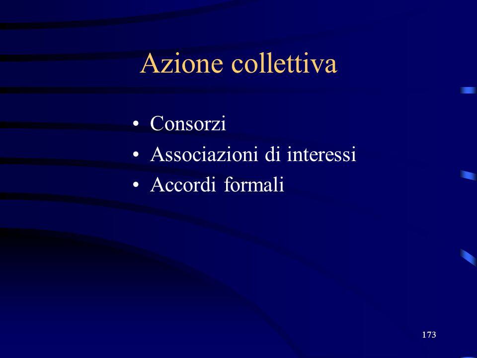 Azione collettiva Consorzi Associazioni di interessi Accordi formali