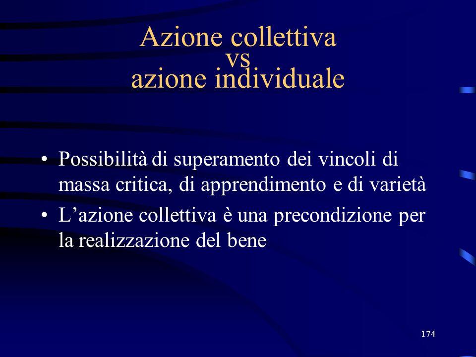 Azione collettiva vs azione individuale