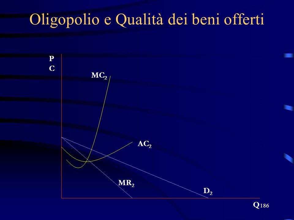 Oligopolio e Qualità dei beni offerti