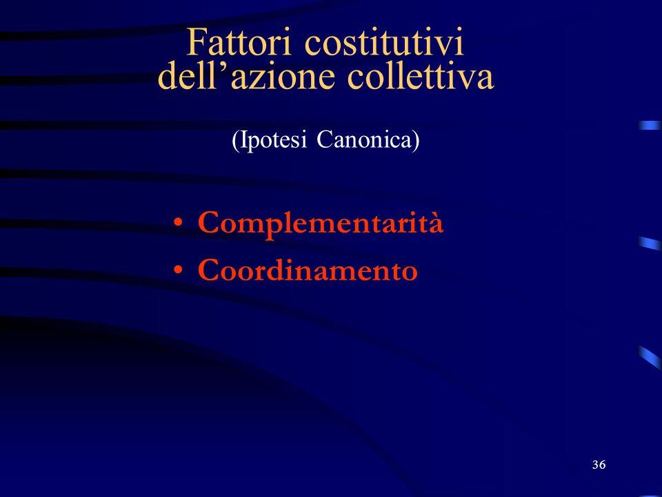 Fattori costitutivi dell'azione collettiva (Ipotesi Canonica)