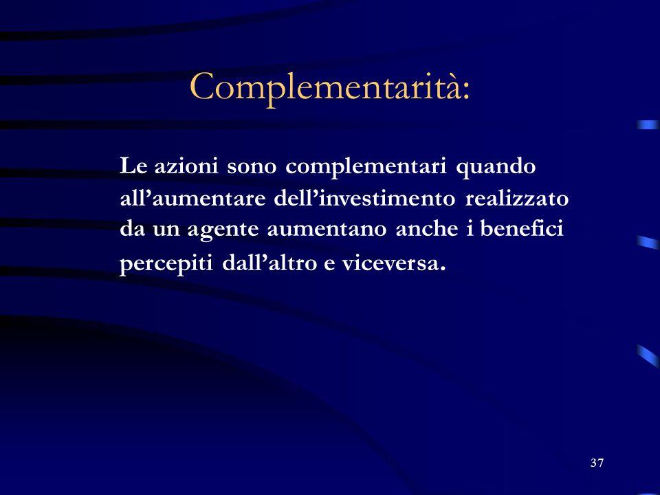 27/03/2017 Complementarità: