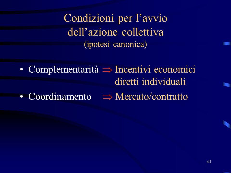 Condizioni per l'avvio dell'azione collettiva (ipotesi canonica)
