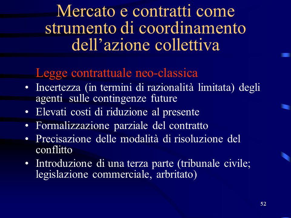 27/03/2017 Mercato e contratti come strumento di coordinamento dell'azione collettiva. Legge contrattuale neo-classica.