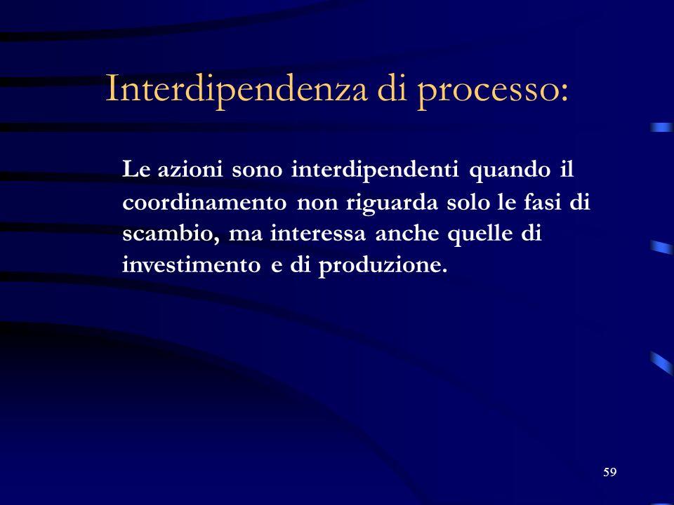 Interdipendenza di processo:
