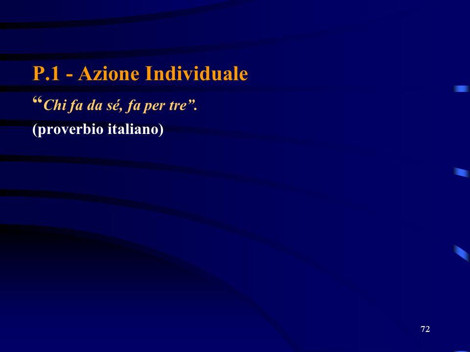 P.1 - Azione Individuale Chi fa da sé, fa per tre .