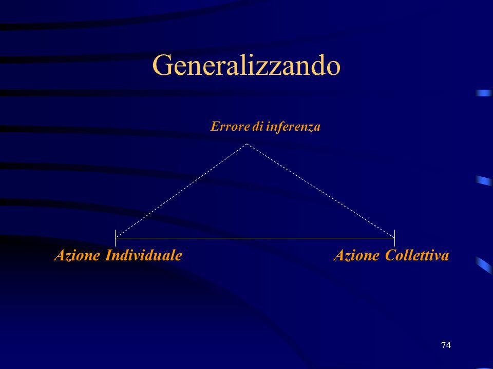 Generalizzando Azione Individuale Azione Collettiva