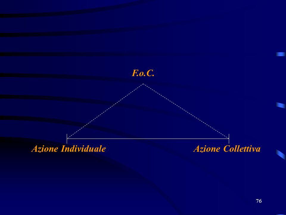 27/03/2017 F.o.C. Azione Individuale Azione Collettiva