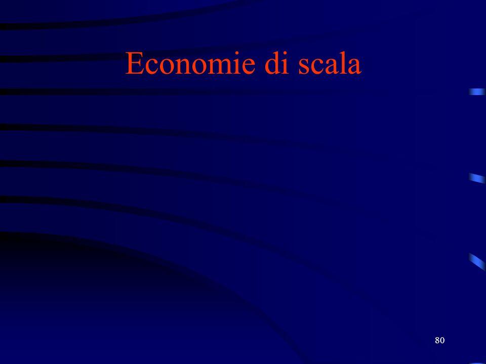 27/03/2017 Economie di scala