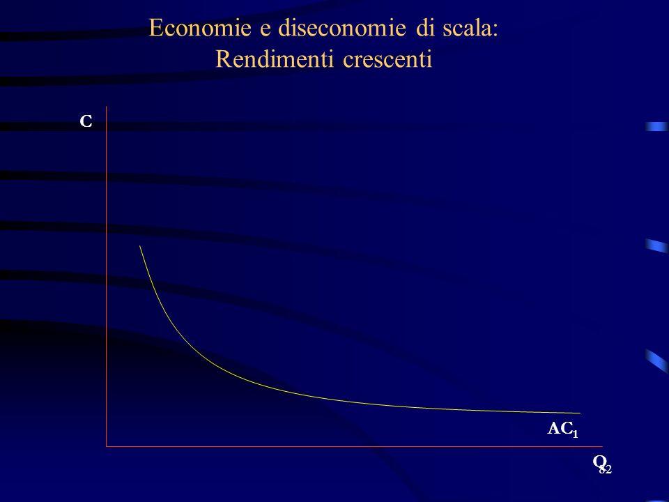 Economie e diseconomie di scala: Rendimenti crescenti