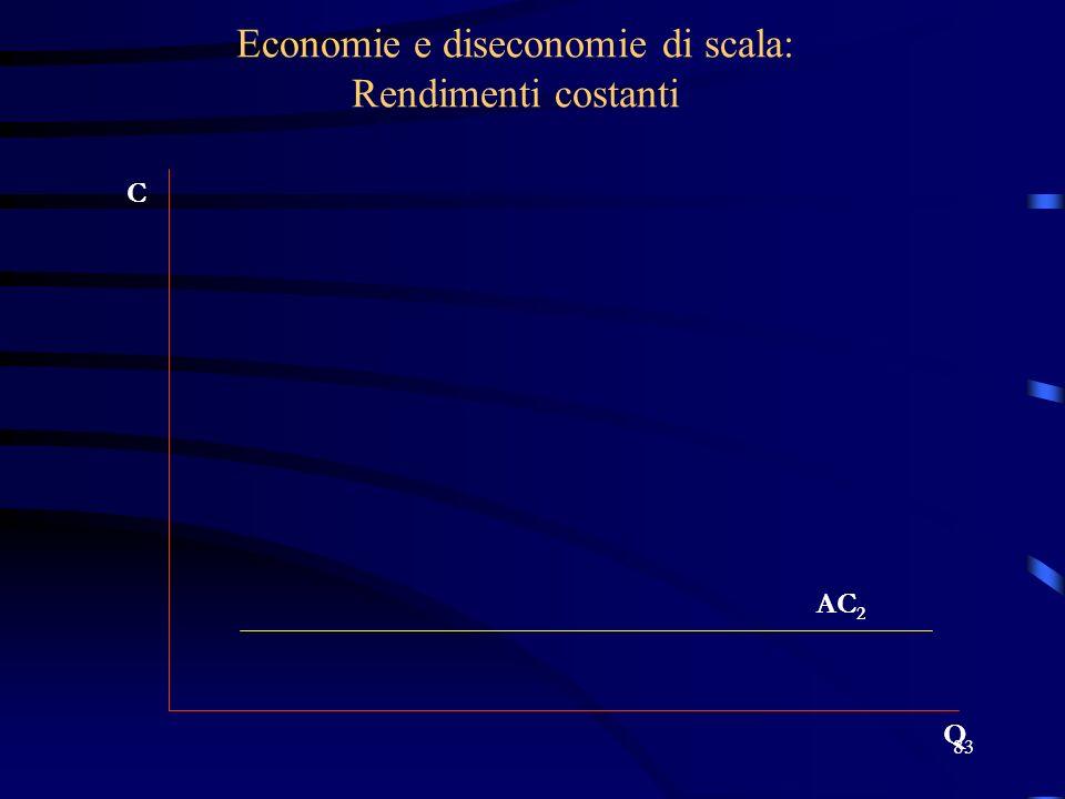 Economie e diseconomie di scala: Rendimenti costanti