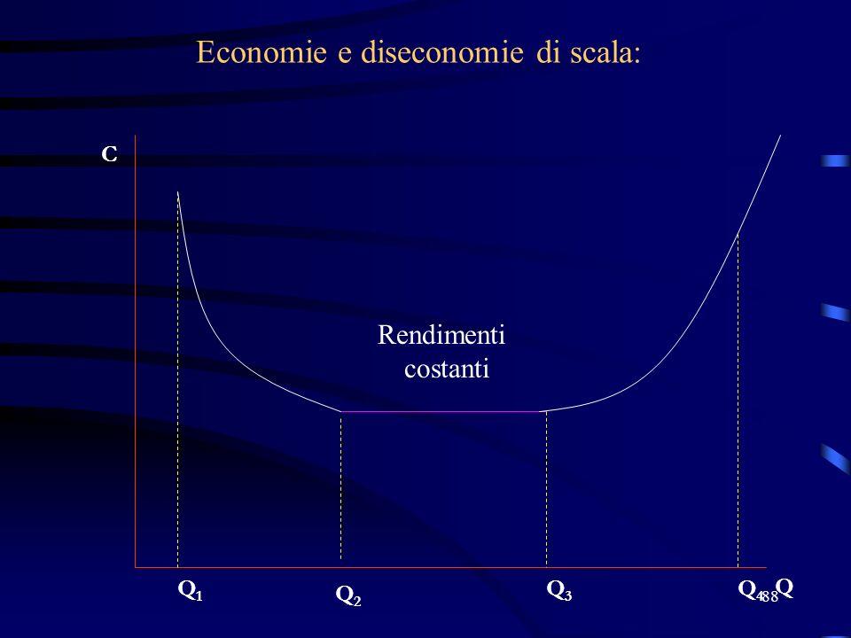 Economie e diseconomie di scala: