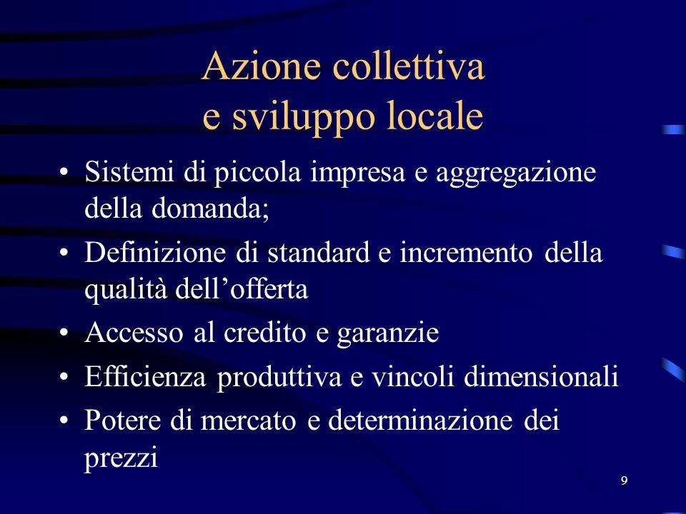 Azione collettiva e sviluppo locale