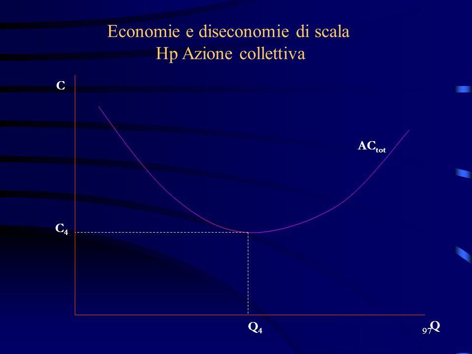 Economie e diseconomie di scala Hp Azione collettiva