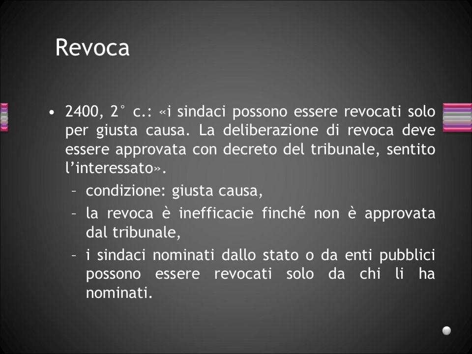 27/03/2017 Revoca.