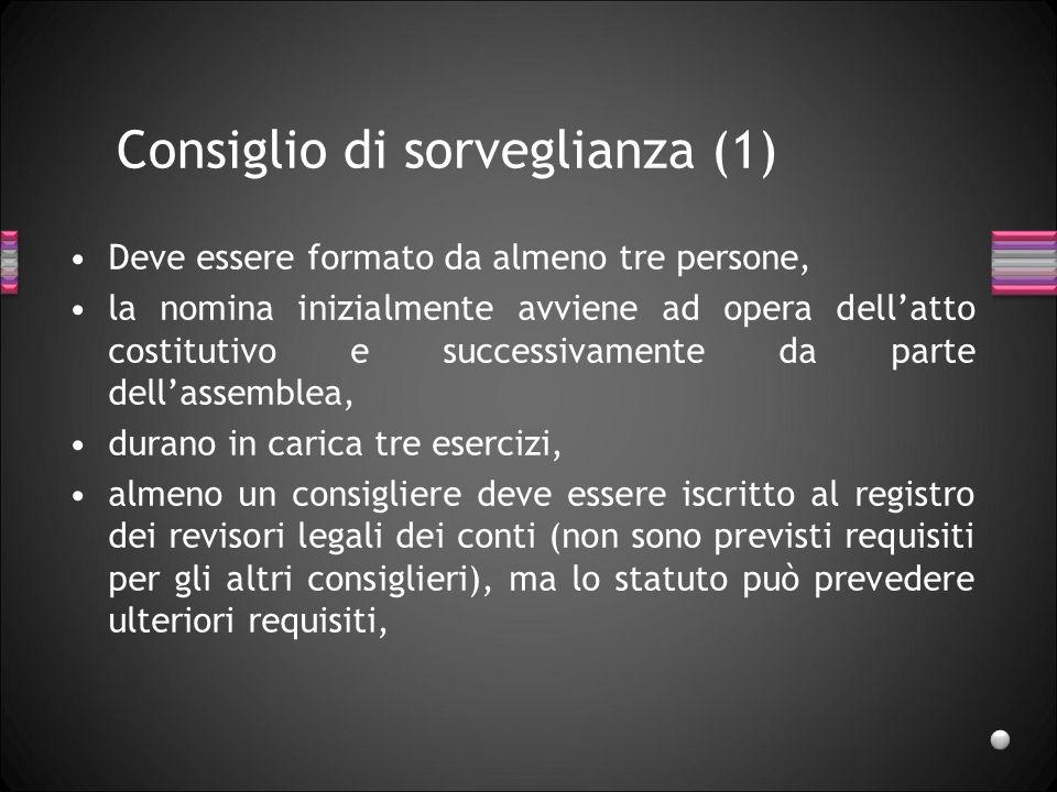 Consiglio di sorveglianza (1)